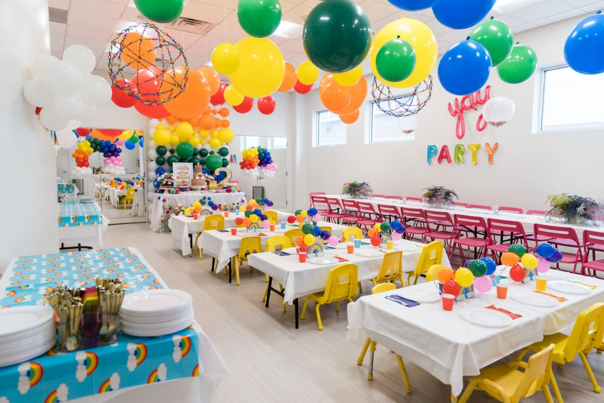 Top 5 Small Birthday Party Places In Gandhinagar That Your Kid Will Love Wedding Venues Wedding Blog